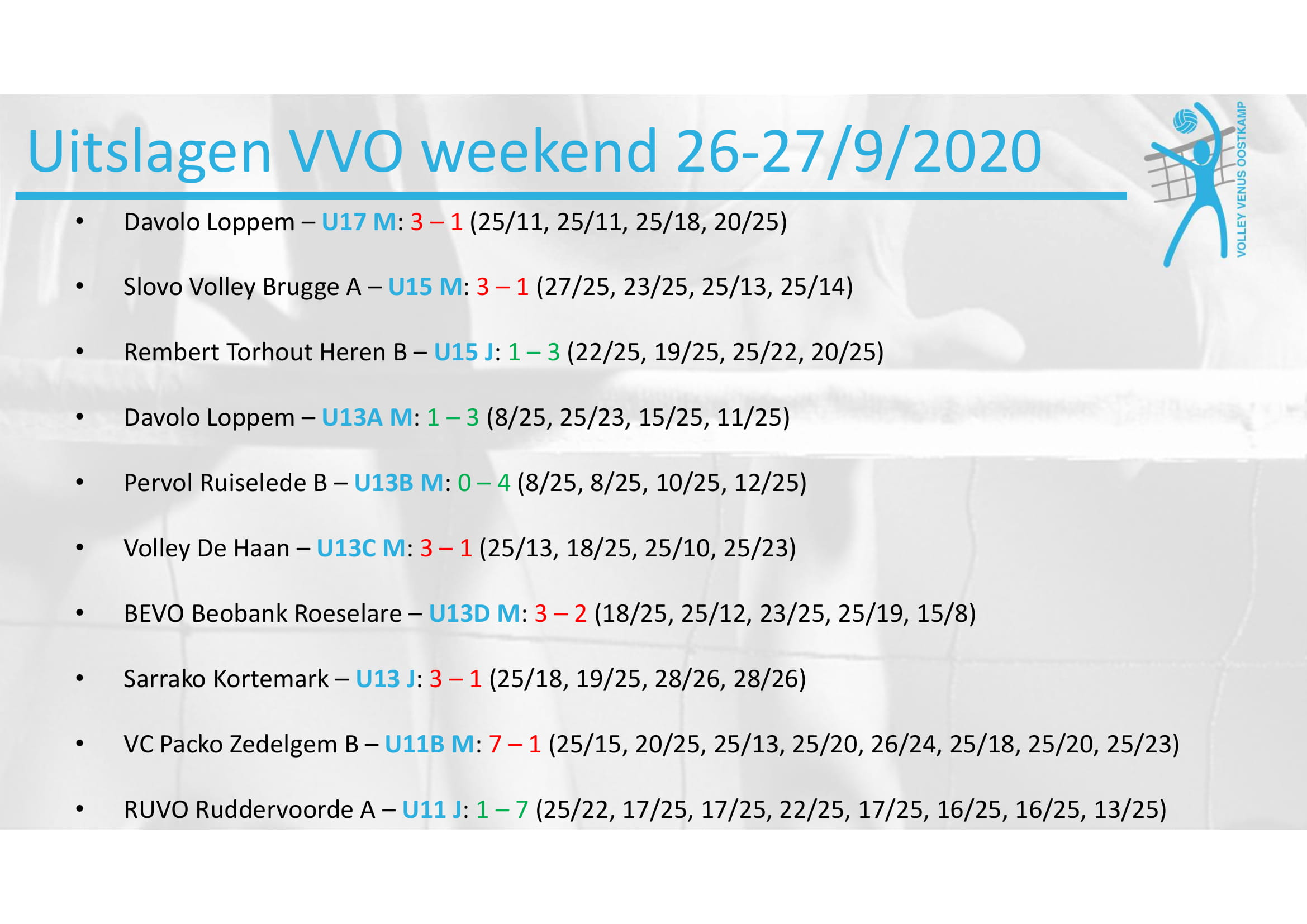 Uitslagen weekend 26-27/9/2020