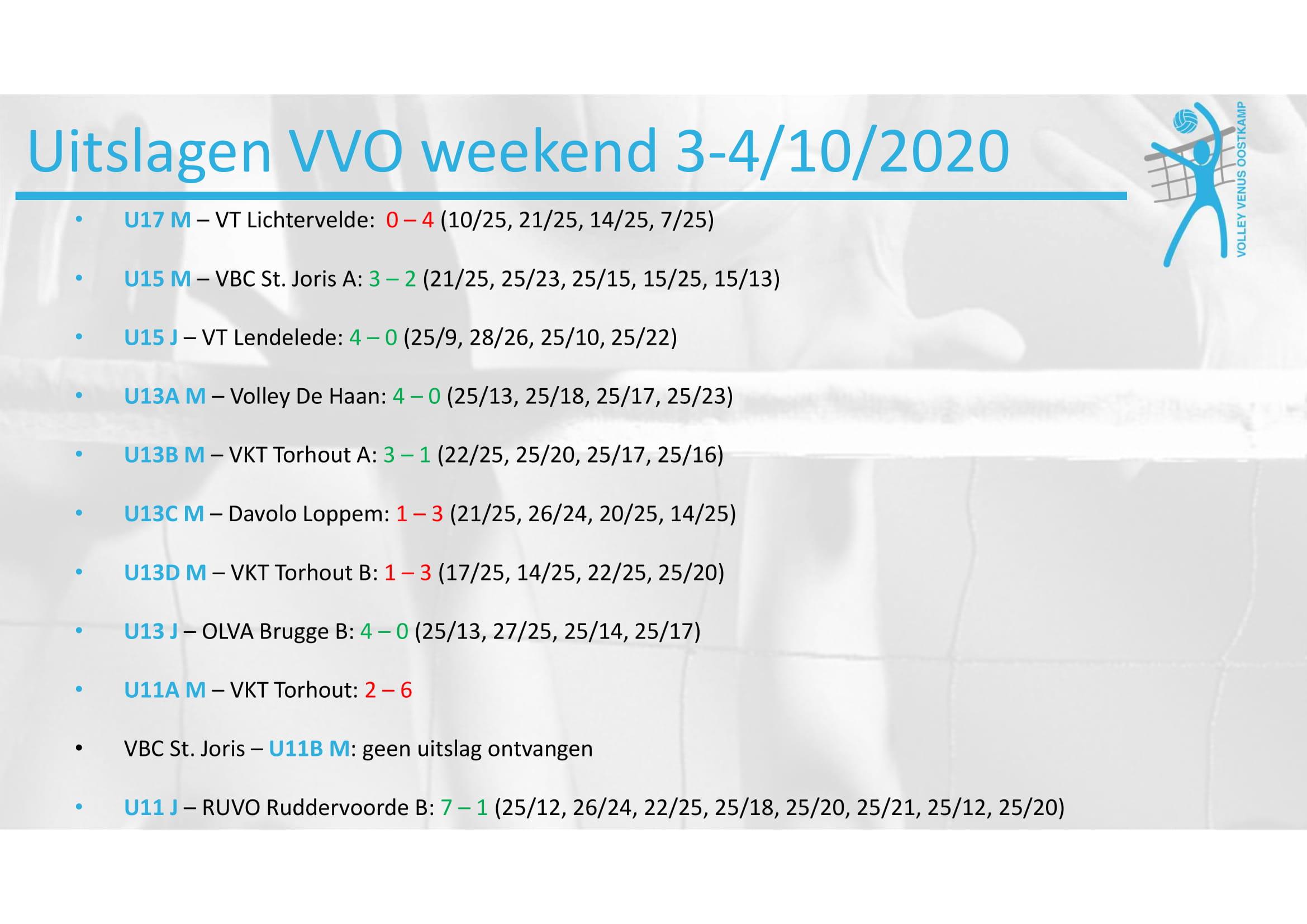 Uitslagen weekend 3-4/10/2020